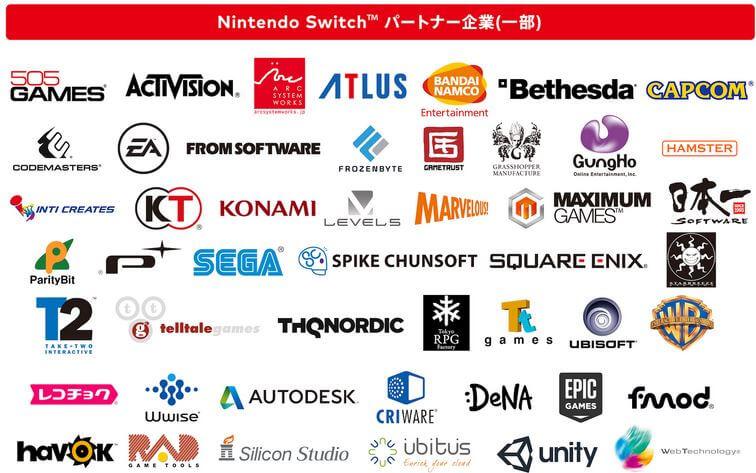 IGN:デベロッパーがNintendo Switchに反応