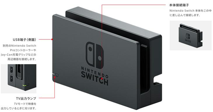 【月間総括】Nintendo Switchは世界的に好調なるも国内展開は厳しいものになる?