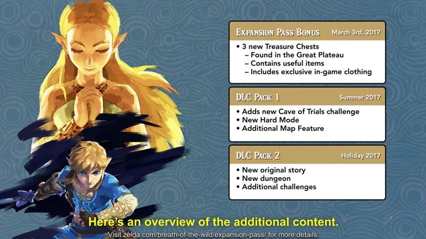 『ゼルダの伝説 ブレス オブ ザ ワイルド』で追加コンテンツの配信が決定!