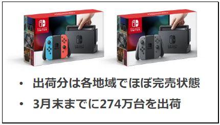 ビックカメラ、ソフマップで6月10日からNintendo Switchの抽選販売が開始!