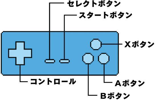 『ショベルナイト スペクターオブトーメント』のプレイマニュアルが公開!
