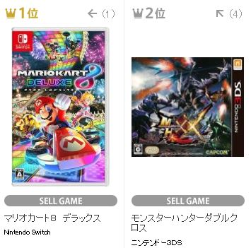 【TSUTAYA ゲームランキング】 先週に引き続き今週も『マリオカート8 デラックス』が1位!