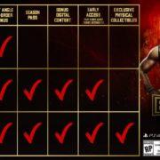 『WWE 2K18 Collector's Edition』はNintendo Switchでは発売されず