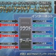 Switchの『ファンタシースターオンライン2 クラウド』は一番手軽にPSO2を始められるハード