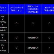 Nintendo Switch版『GOD WARS 日本神話大戦』の特徴が公開!