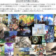 日本ファルコムがアクションRPG「イース」シリーズの完全新作タイトルを含めた複数タイトルを家庭用ゲーム機向けに発売予定ということを発表!