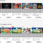 任天堂の公式通販サイト『マイニンテンドーストア』で2018年12月11日より「ダウンロードソフト」の取り扱いが開始!