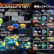 Switch版『Rolling Gunner (ローリングガンナー)』の操作説明書が公開!