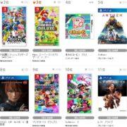 【TSUTAYA ゲームランキング】2019年3月4日~3月10日のランキングが公開!