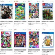 【TSUTAYA ゲームランキング】2019年4月1日~4月7日のランキングが公開!