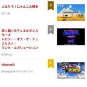 【日本】2019年5月9日~5月15日のSwitch eショップの売れ筋ランキングが公開!