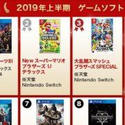 楽天ブックスが「2019年上半期 ゲームソフトランキング」を発表 !