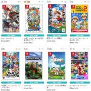 【TSUTAYA ゲームランキング】2019年7月8日~7月14日のランキングが公開!