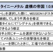 Switch用ソフト『タイニーメタル 虚構の帝国』で更新データ:Ver.1.0.9が2019年8月22日から配信開始!