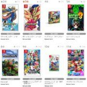 【TSUTAYA ゲームランキング】2019年12月9日~12月15日のランキングが公開!
