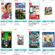 【TSUTAYA ゲームランキング】2020年1月6日~1月12日のランキングが公開!