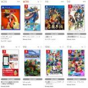 【TSUTAYA ゲームランキング】2020年1月13日~1月19日のランキングが公開!
