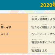 『太鼓の達人 Nintendo Switchば~じょん! 』で2020年3月12日に「深夜アニメパック」「ドラマツルギー/Eve (単曲)」が配信決定!