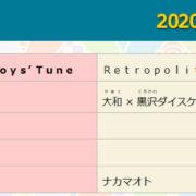 『太鼓の達人 Nintendo Switchば~じょん! 』で2020年4月9日に「ポップスパックVol.3」「ドンだーパック -X-」「紅蓮華/「鬼滅の刃 (単曲)」が配信決定!