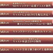 乙女ゲーム『スチームプリズン』の新たなストレッチゴールが公開!