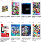 【TSUTAYA ゲームランキング】2020年5月18日~5月24日のランキングが公開!
