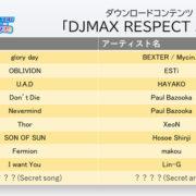 Switch用ソフト『グルーヴコースター ワイワイパーティー!!!!』の新DLC「DJMAX RESPECTパック」が2020年6月4日(木)に配信決定!