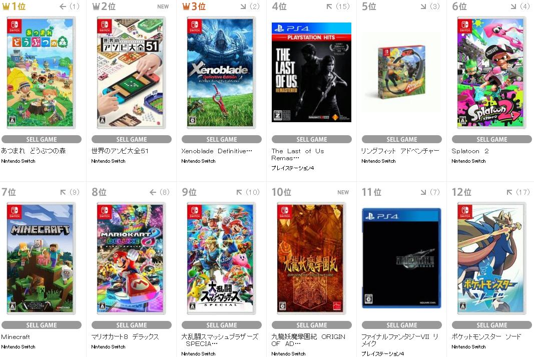 ランキング switch ゲーム Nintendo Switchタイトルの販売ランキングTOP10!任天堂の最も売れたゲームは!?