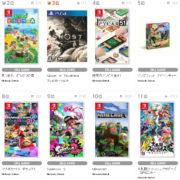 【TSUTAYA ゲームランキング】2020年7月20日~7月26日のランキングが公開!