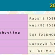 『太鼓の達人 Nintendo Switchば~じょん! 』で2020年10月に追加楽曲「DEEMOパック」が配信決定!