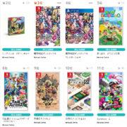 【TSUTAYA ゲームランキング】2021年1月25日~1月31日のランキングが公開!