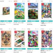 【TSUTAYA ゲームランキング】2021年2月1日~2月7日のランキングが公開!