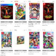 【TSUTAYA ゲームランキング】2021年4月12日~4月18日のランキングが公開!