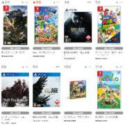 【TSUTAYA ゲームランキング】2021年5月3日~5月9日のランキングが公開!
